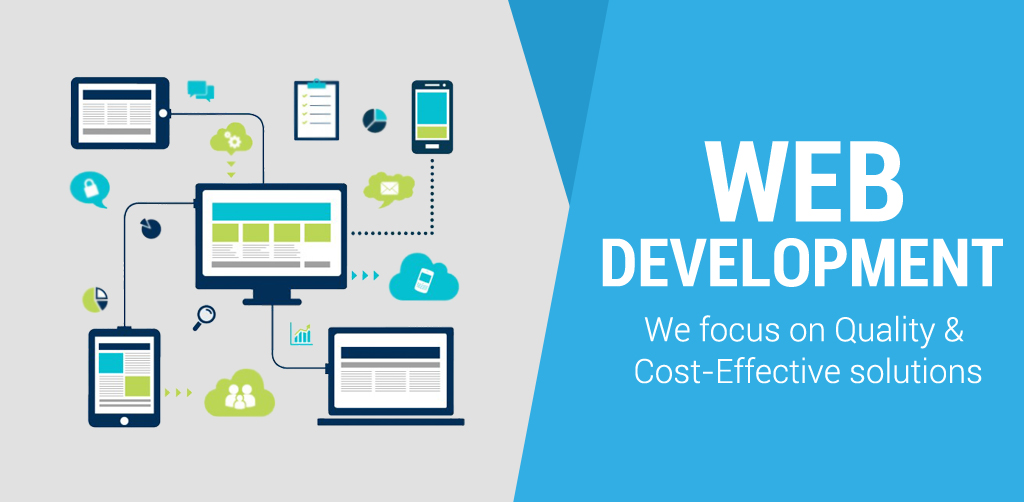 Website Development Services Islamabad