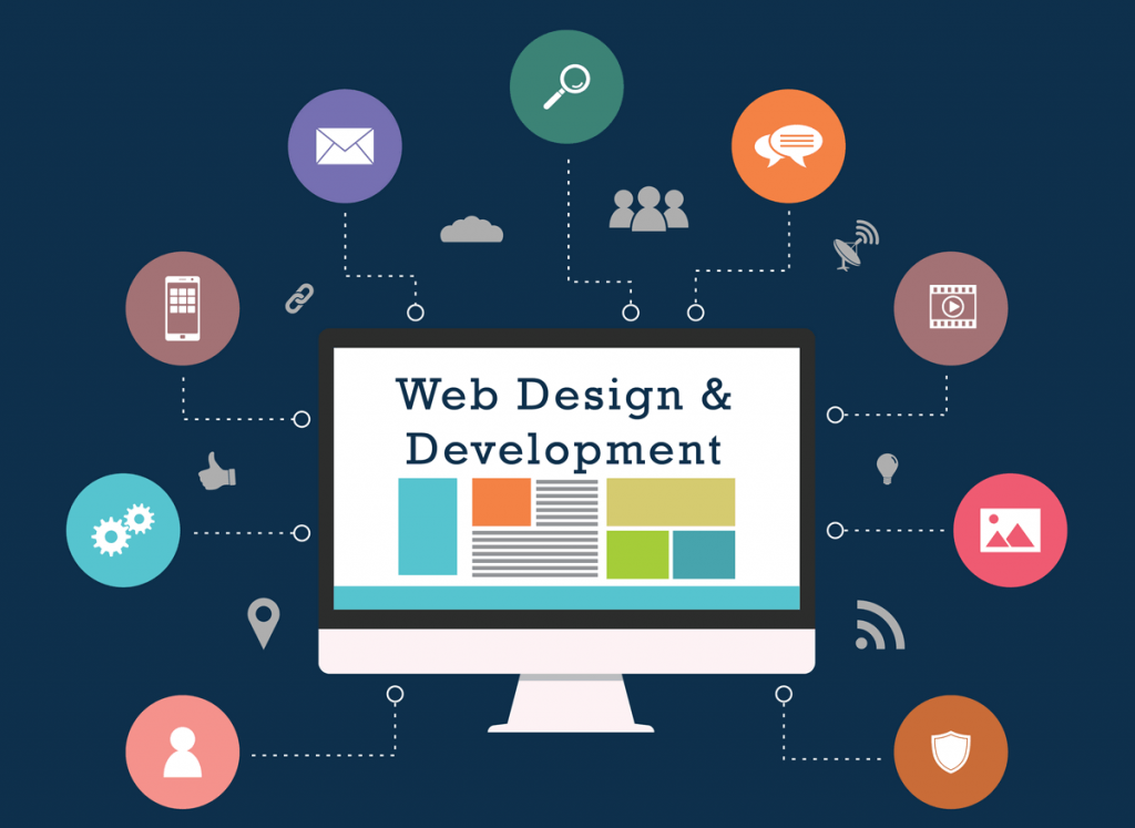 Things to Know Before Hiring a Web Development Company